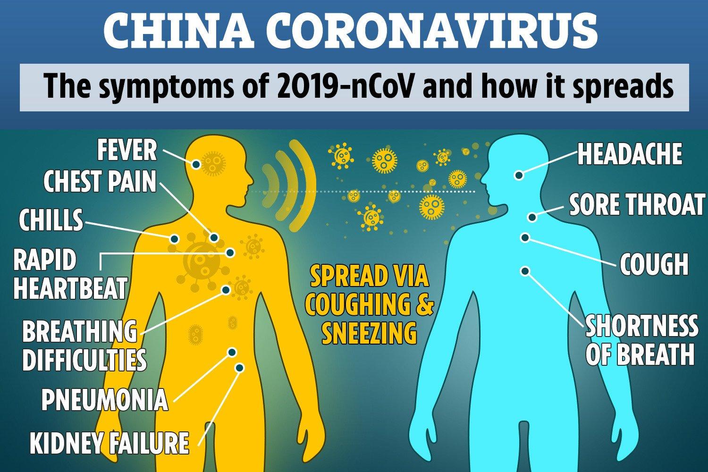 Koronavirus - Munnbind
